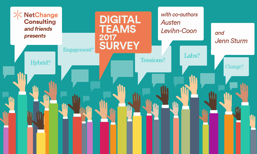 How is digital changing advocacy orgs today? SURVEY